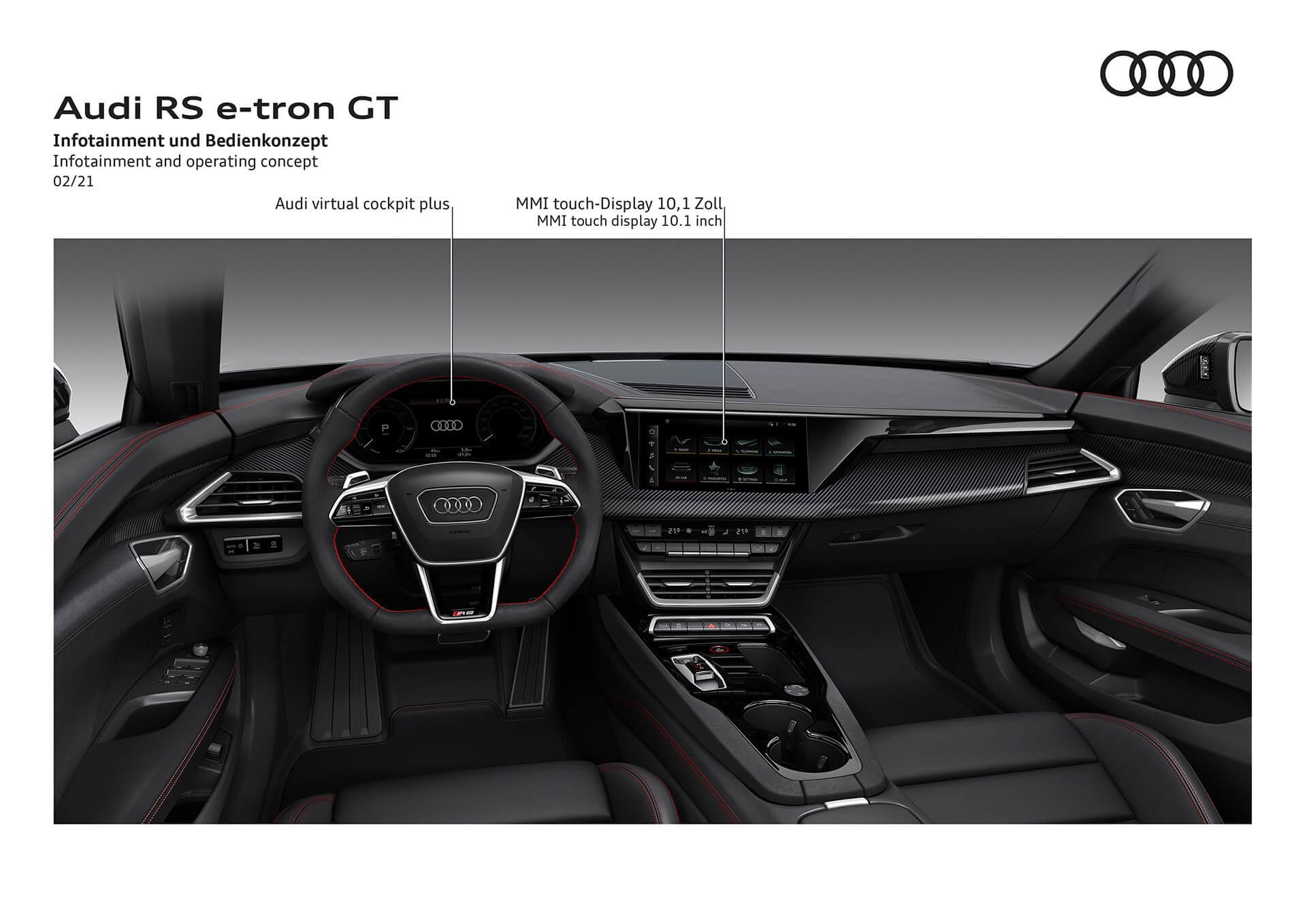 Audi RS e-tron GT - Χειρισμός και οθόνες