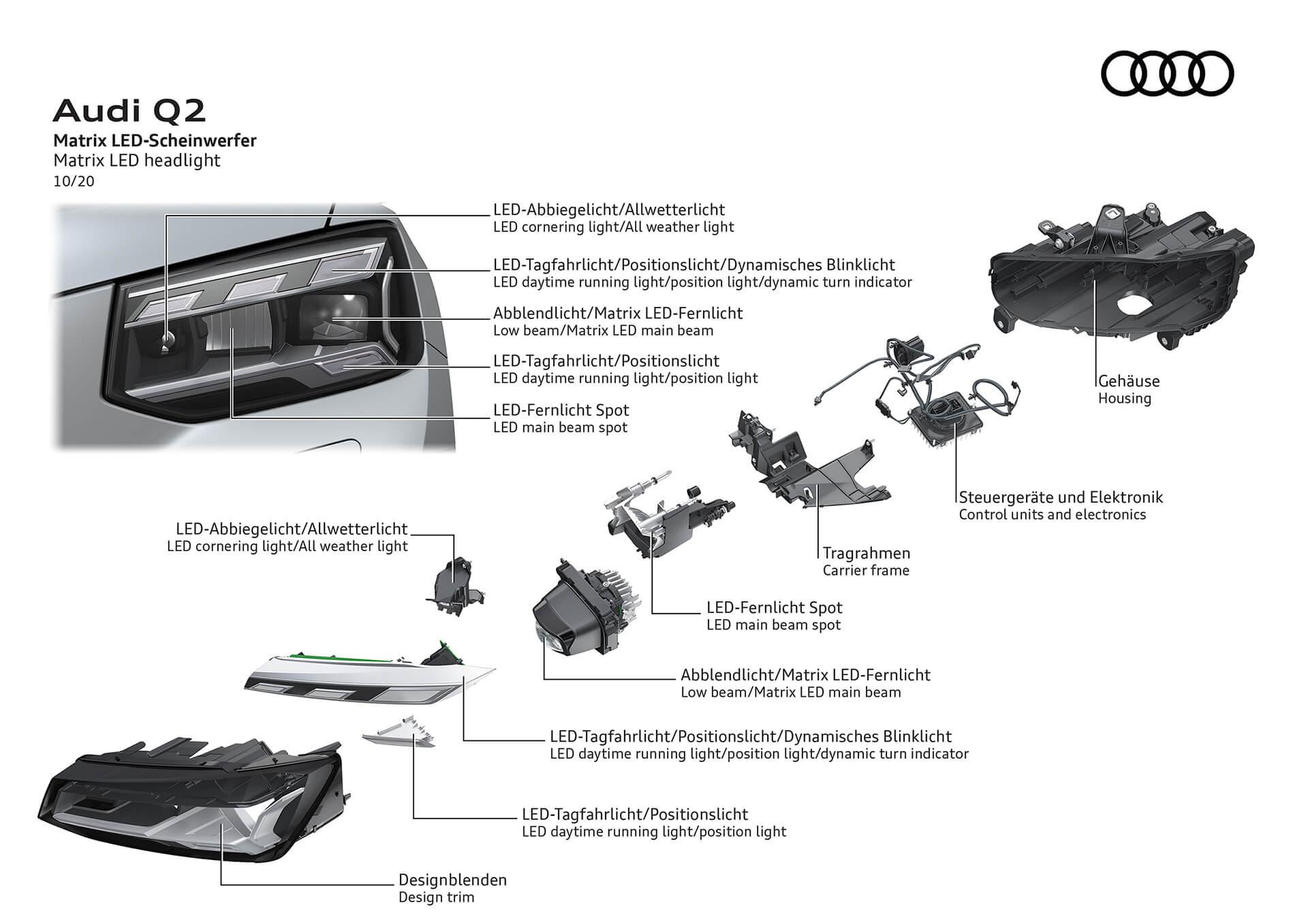NEO AUDI Q2 - Προβολείς LED