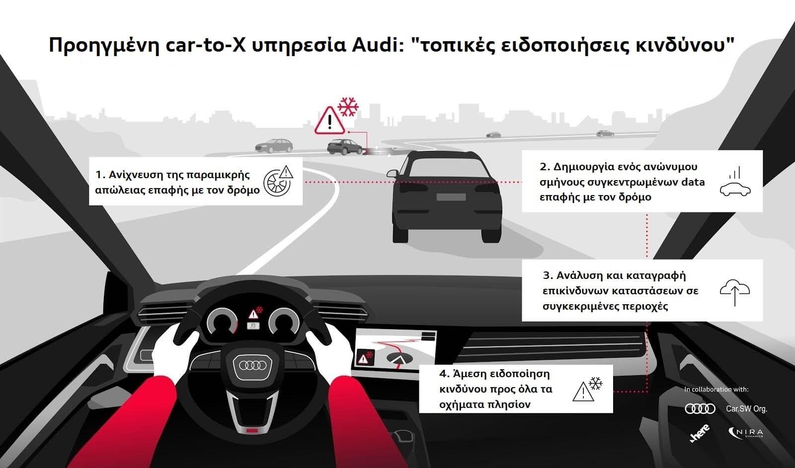 AUDI CAR-TO-X ΤΟΠΙΚΕΣ ΕΙΔΟΠΟΙΗΣΕΙΣ ΚΙΝΔΥΝΟΥ