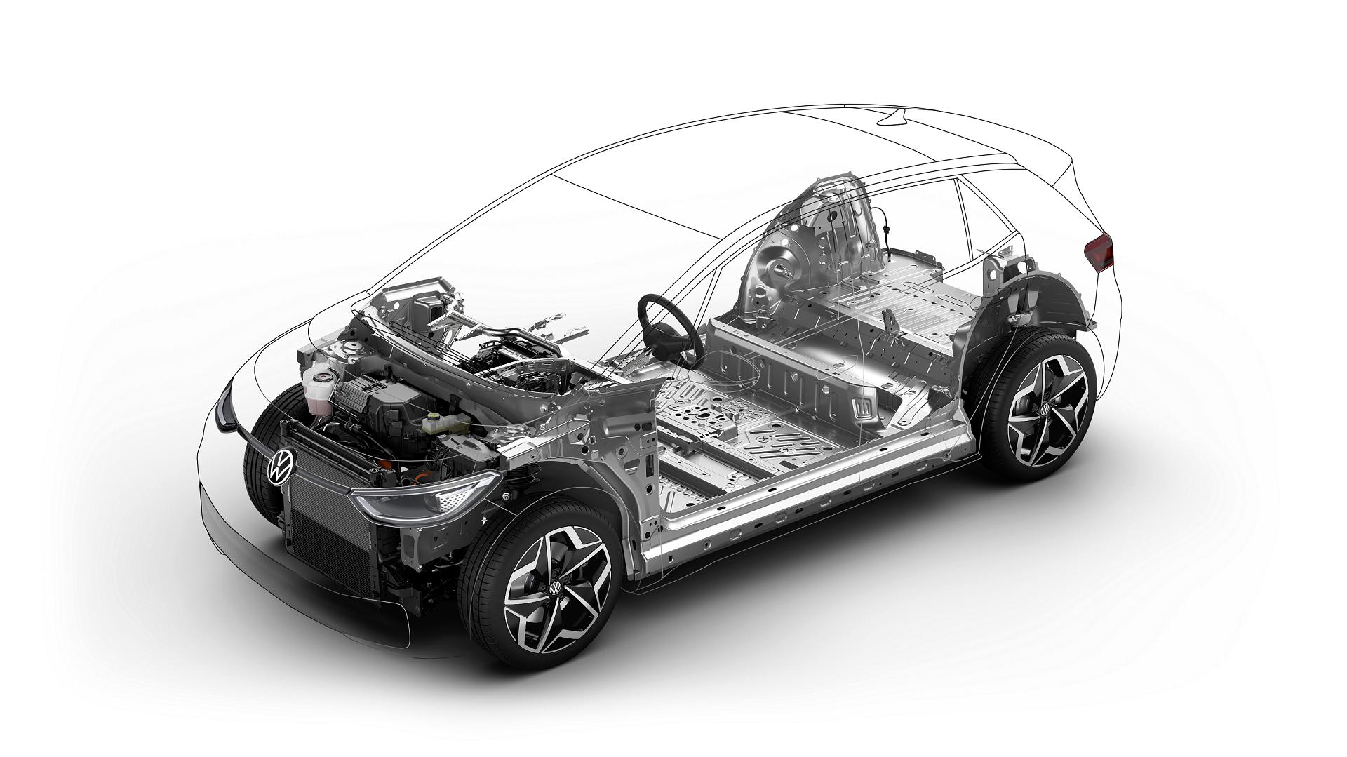 VW ID.3 - Αρθρωτή πλατφόρμα για την ηλεκτροκίνηση (MEB – Modularer E-Antriebs Baukasten)