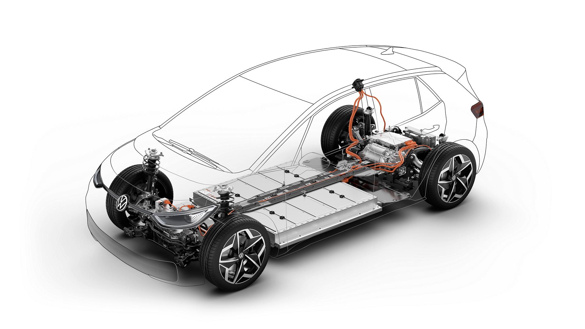 VW ID.3 -  X-Ray προβολή