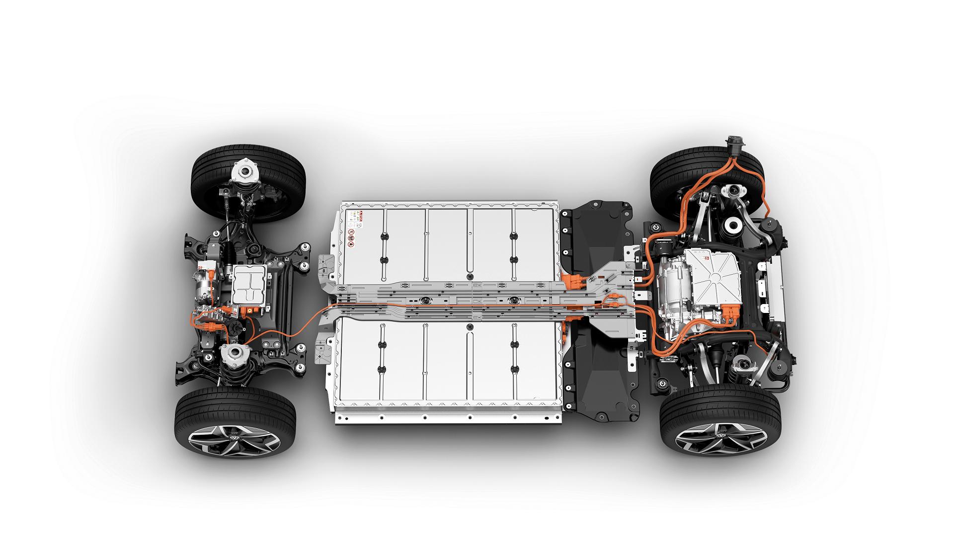 VW ID.3 - Κινητήριο σύστημα