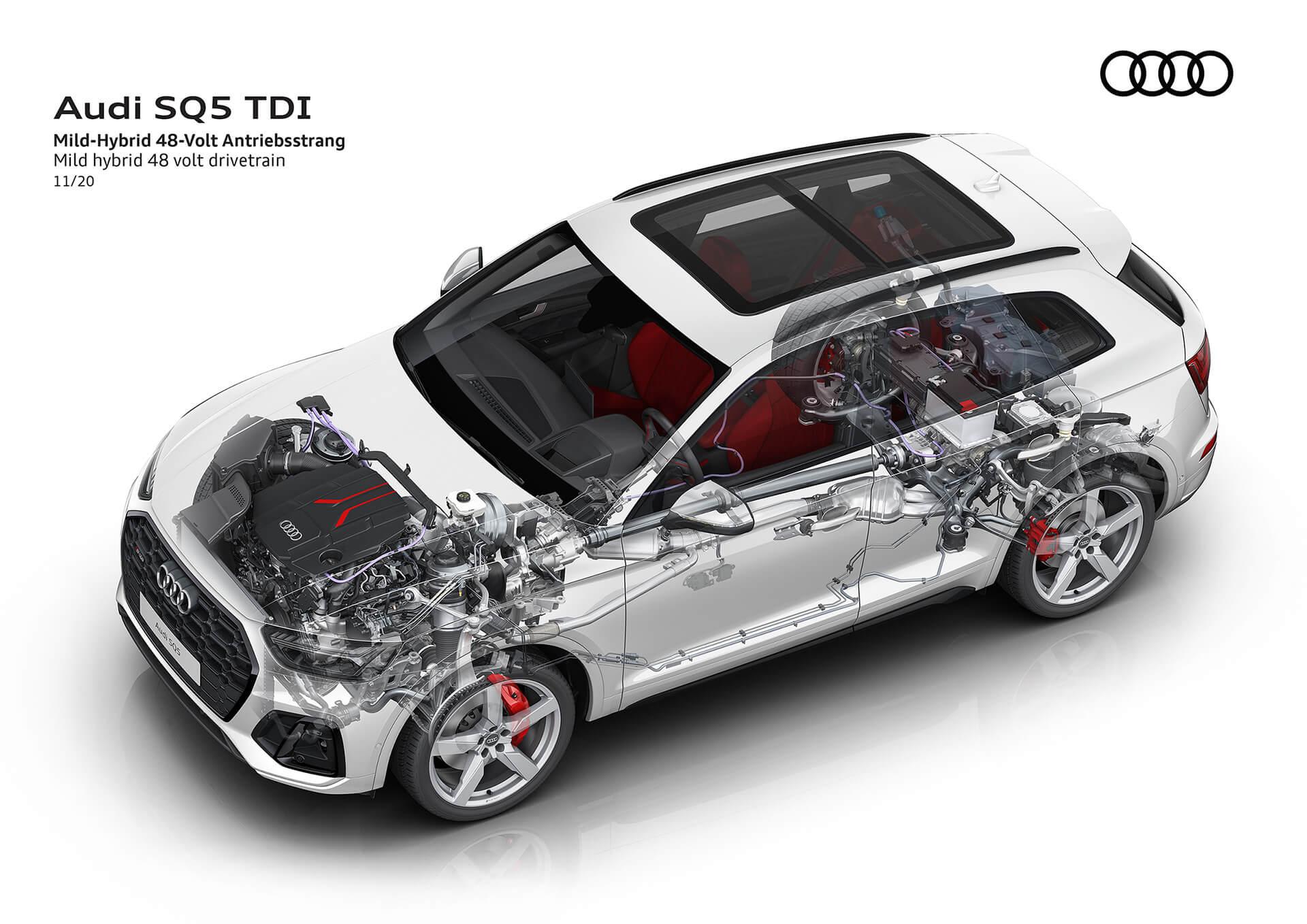 AUDI SQ5 TDI - Σύστημα κίνησης Mild Hybrid 48 Volt