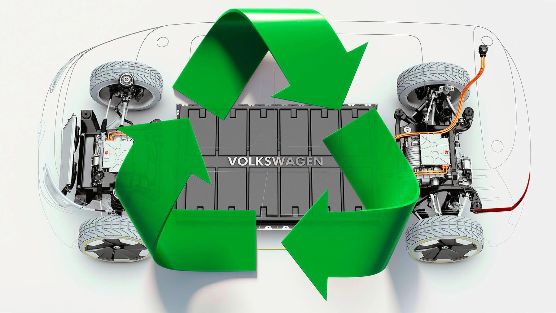 Volkswagen Ηλεκτρικά αυτοκίνητα και Λίθιο