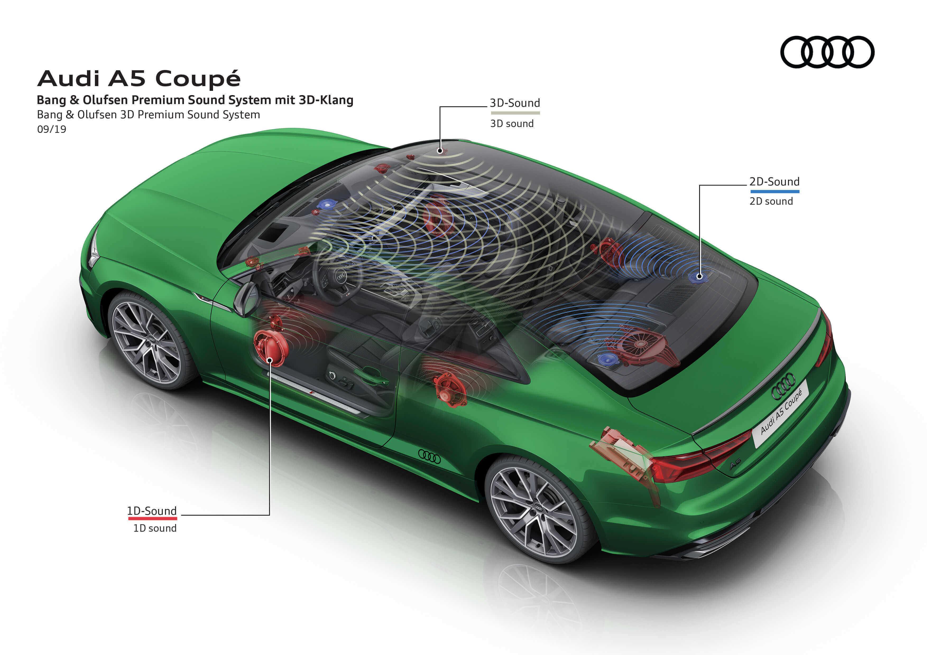 Νέο Audi A5 Coupe - Ηχοσύστημα Premium Sound System της Bang & Olufsen με τρισδιάστατο ήχο