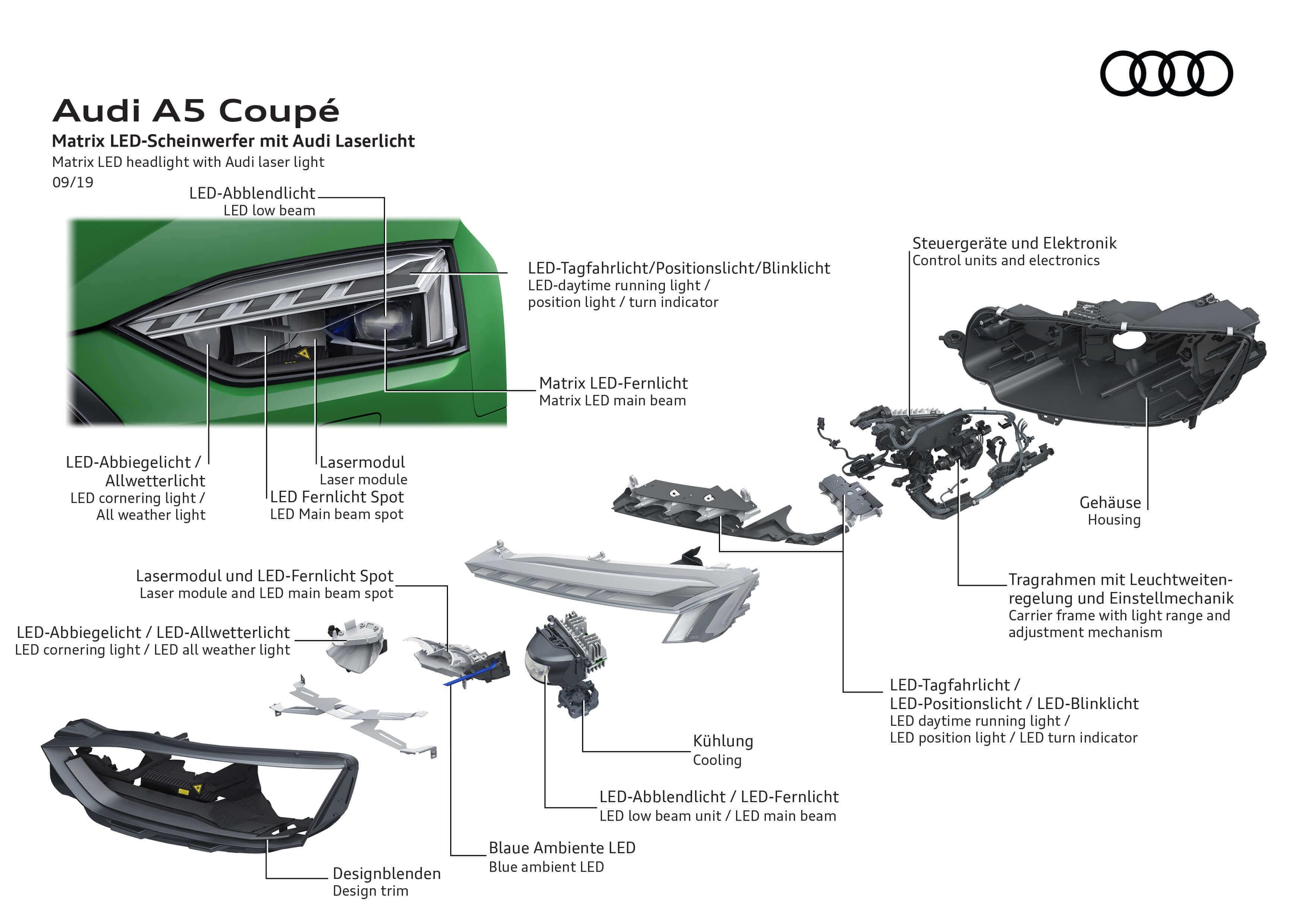 Νέο Audi A5 Coupe - Προβολείς Matrix LED
