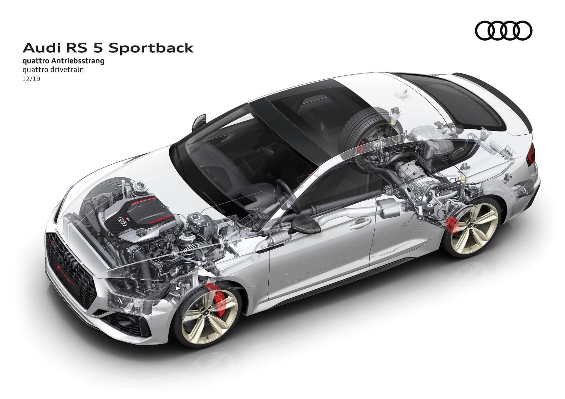 Νέο Audi RS 5 - Τετρακίνηση quattro