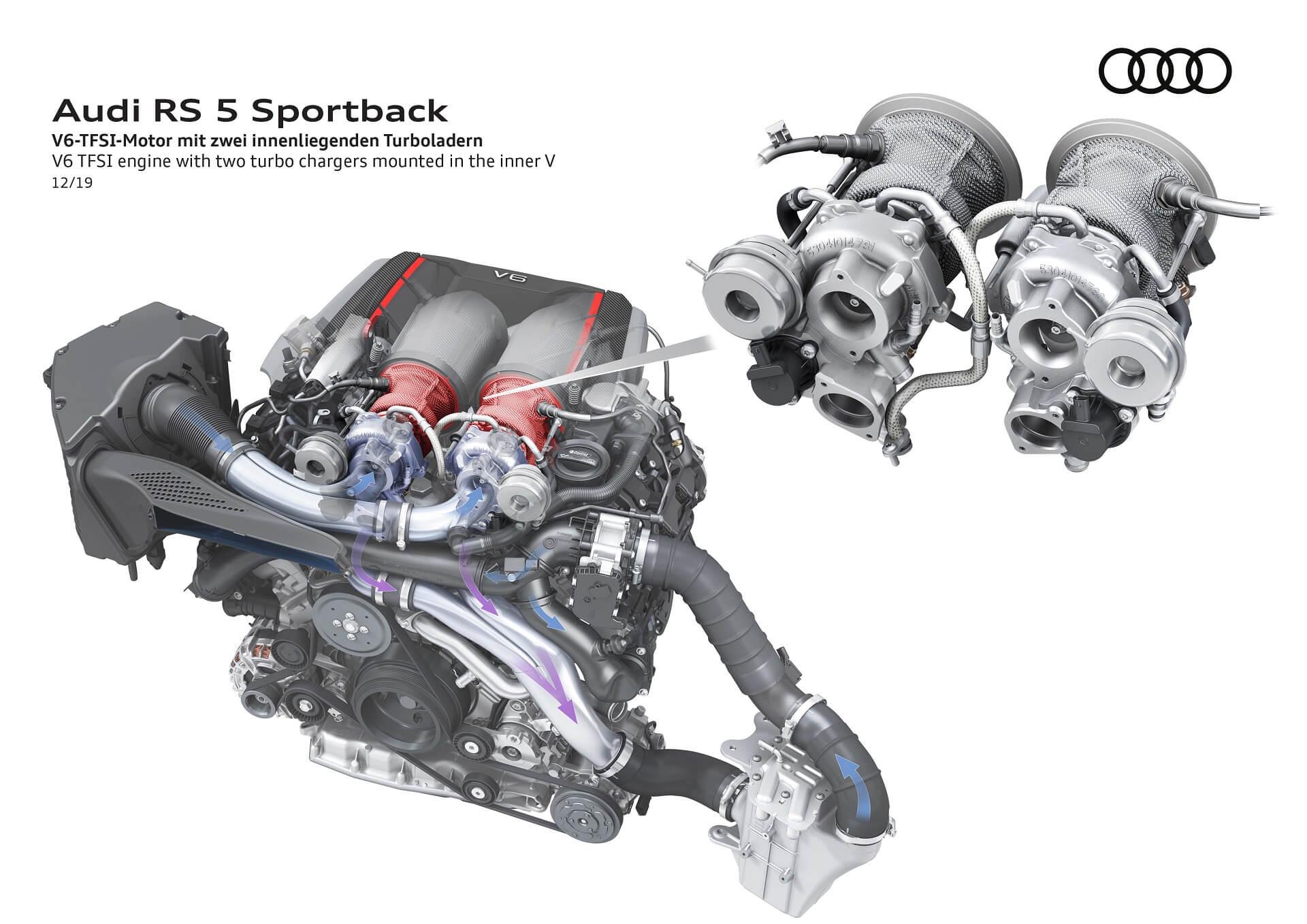 Νέο Audi RS 5 - Κινητήρας V6 TFSI