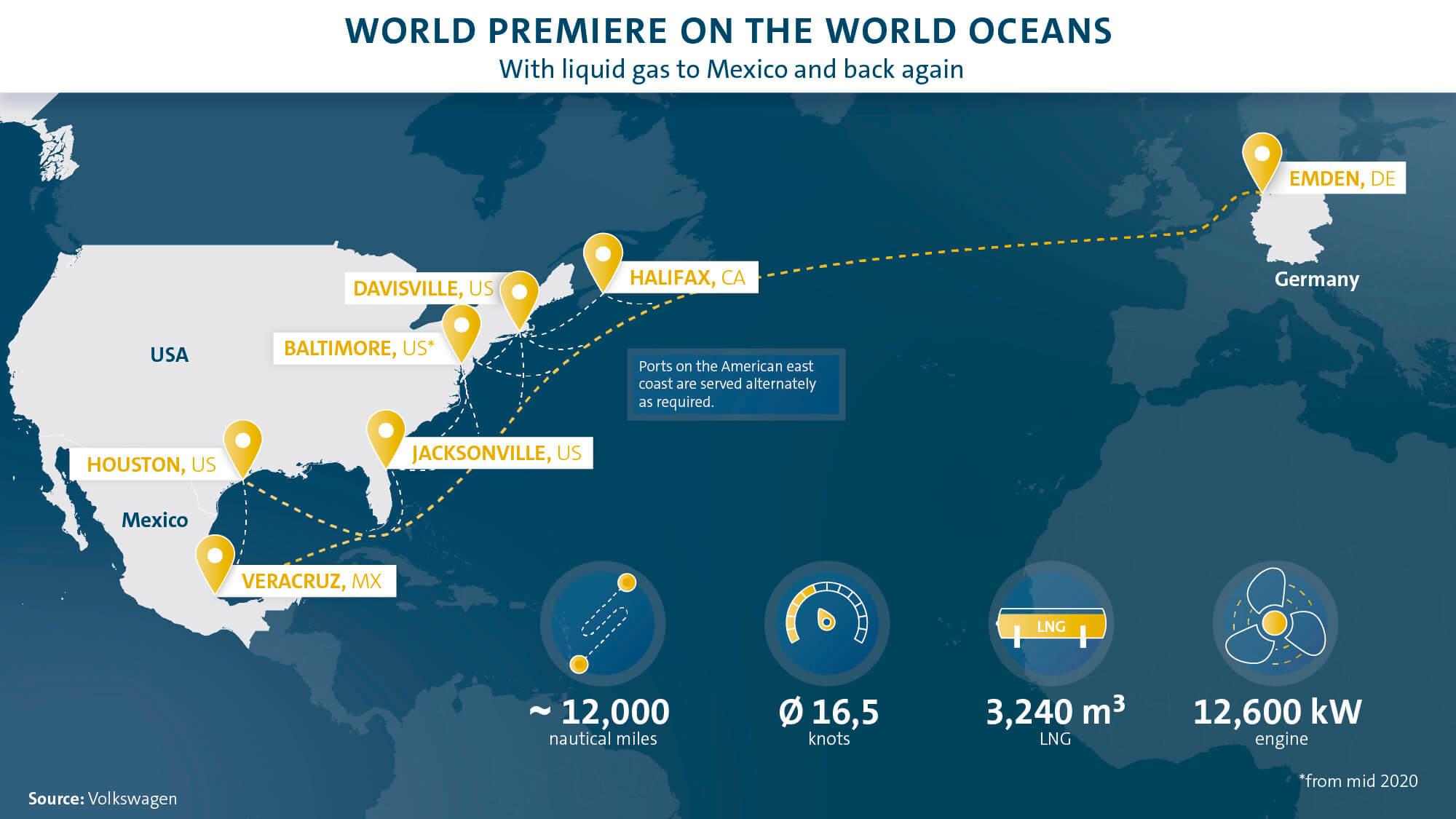 Volkswagen Group - Ιδιόκτητος στόλος πλοίων μεταφοράς αυτοκίνητων - Χάρτης