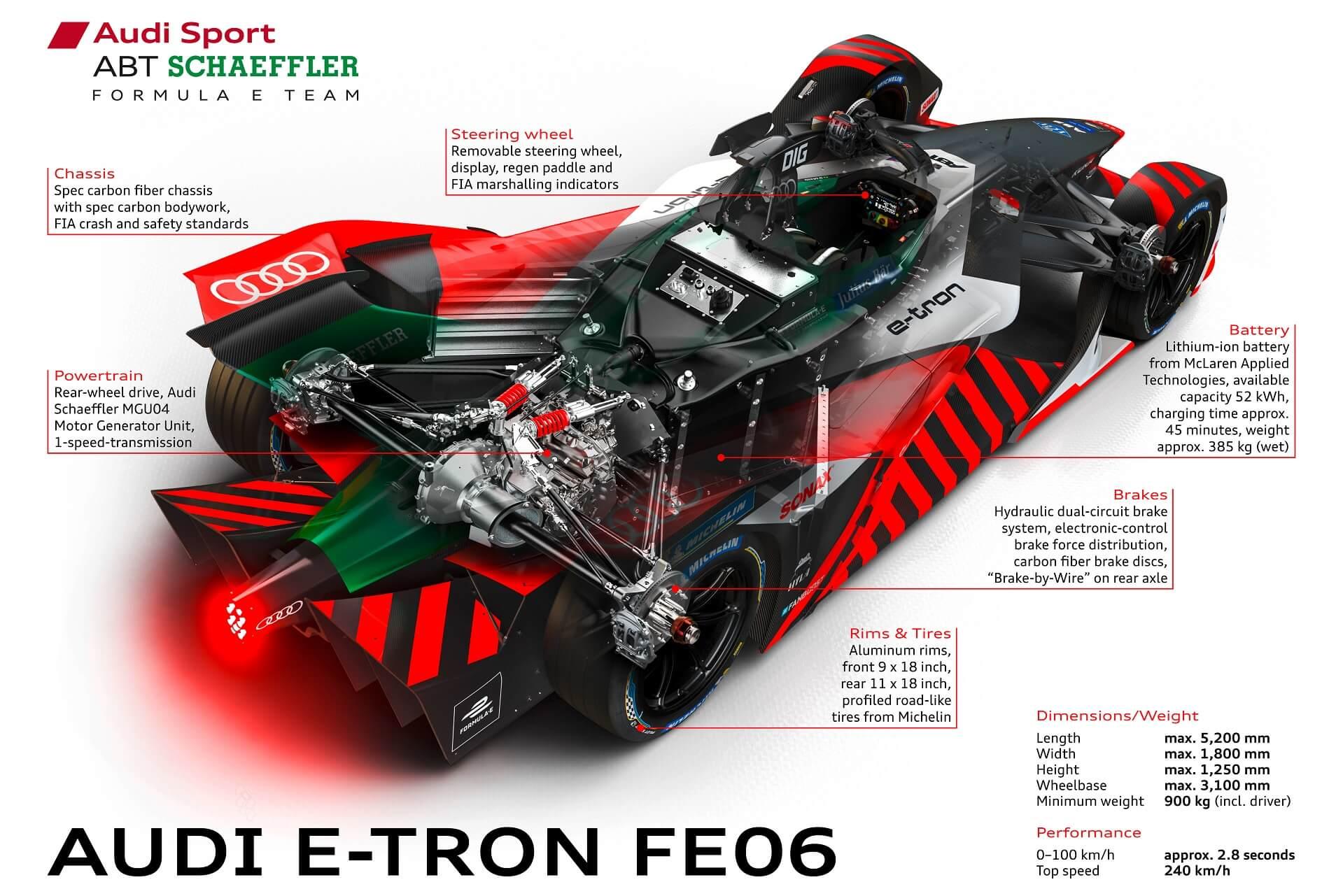 Audi e-tron FE06 - Τεχνικά Χαρακτηριστικά - Formula E