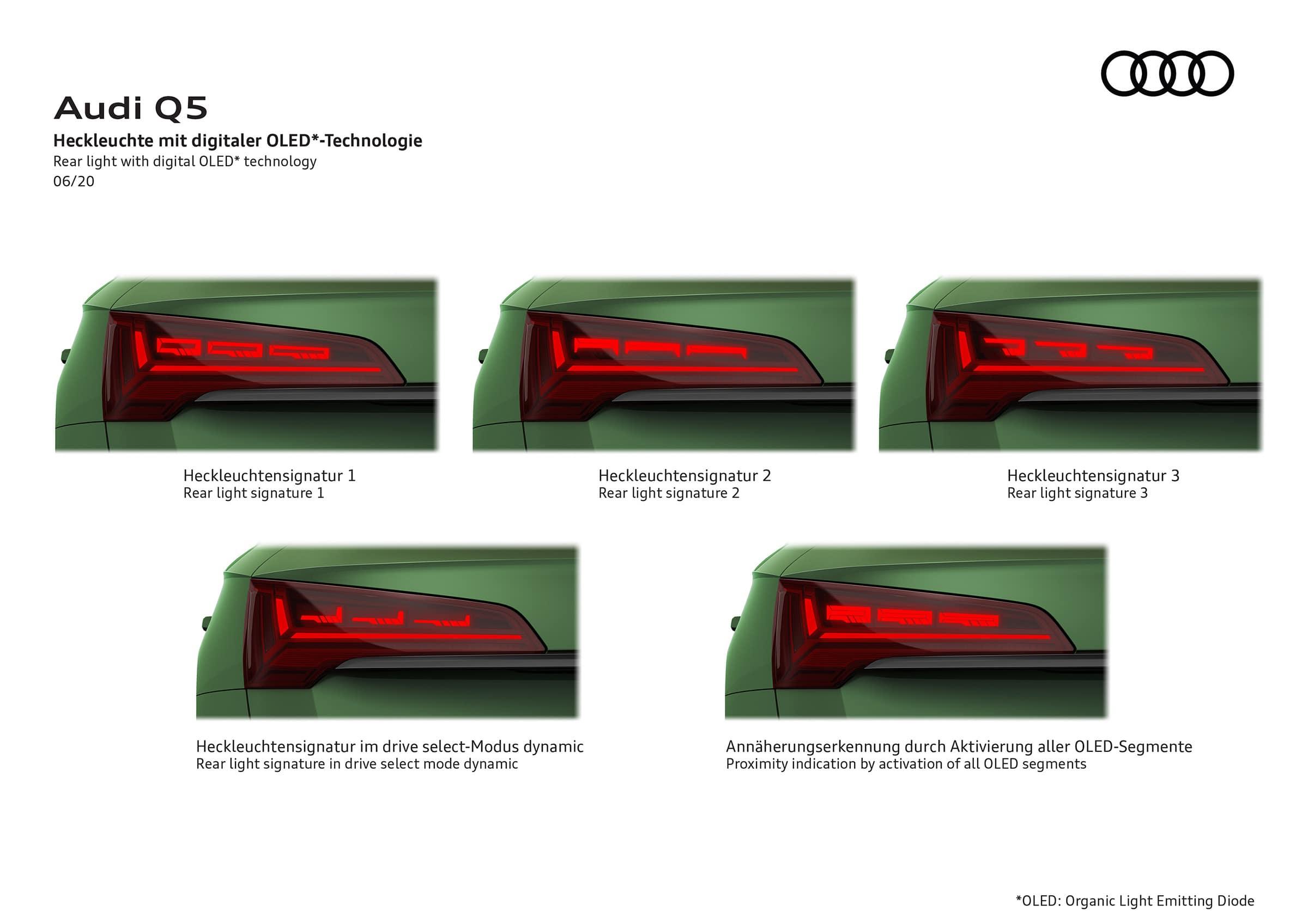 Ψηφιακή τεχνολογία OLED στα πίσω φώτα του Audi Q5