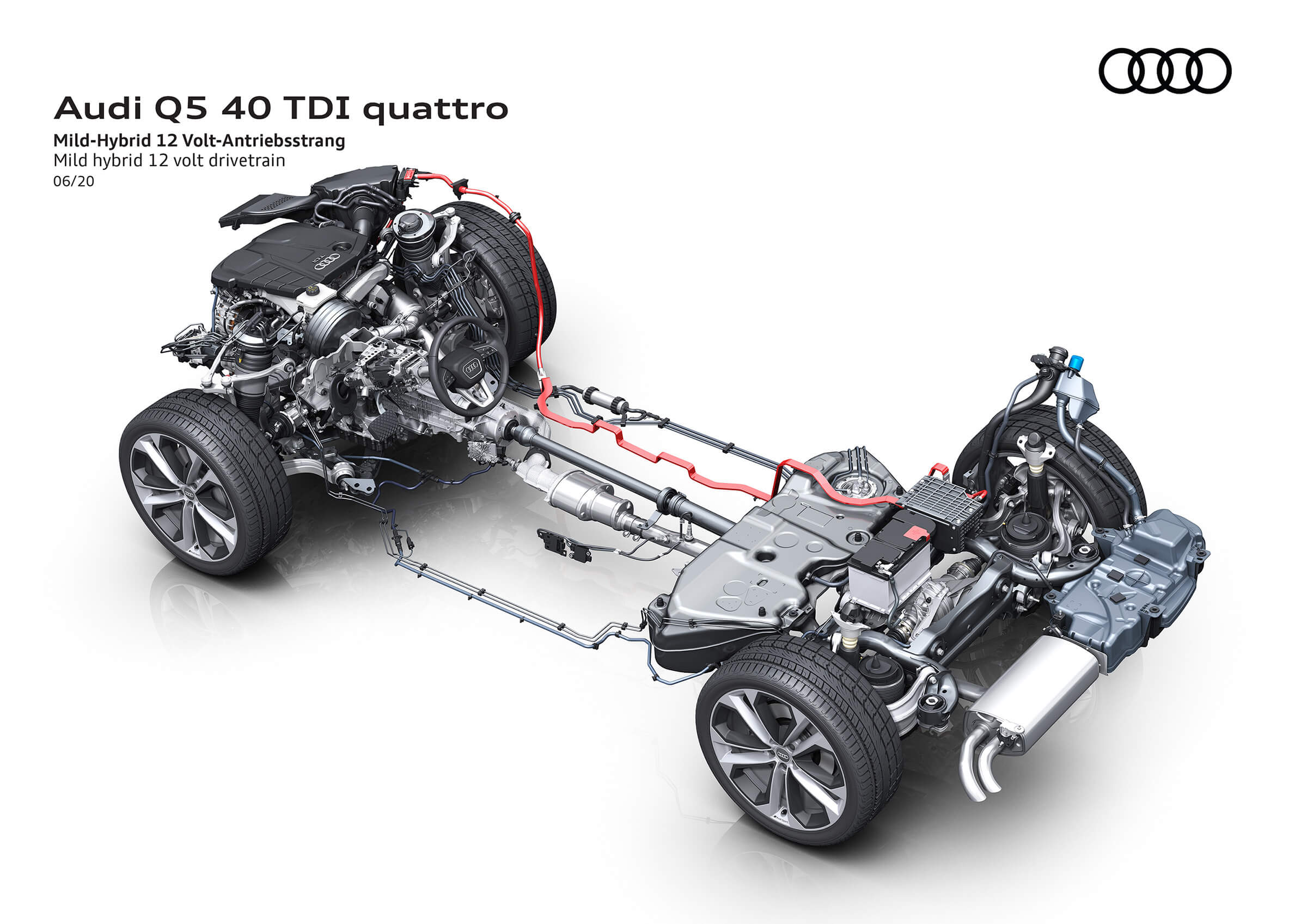 Audi Q5 - Ήπιο υβριδικό σύστημα (MHEV) 12 Volt