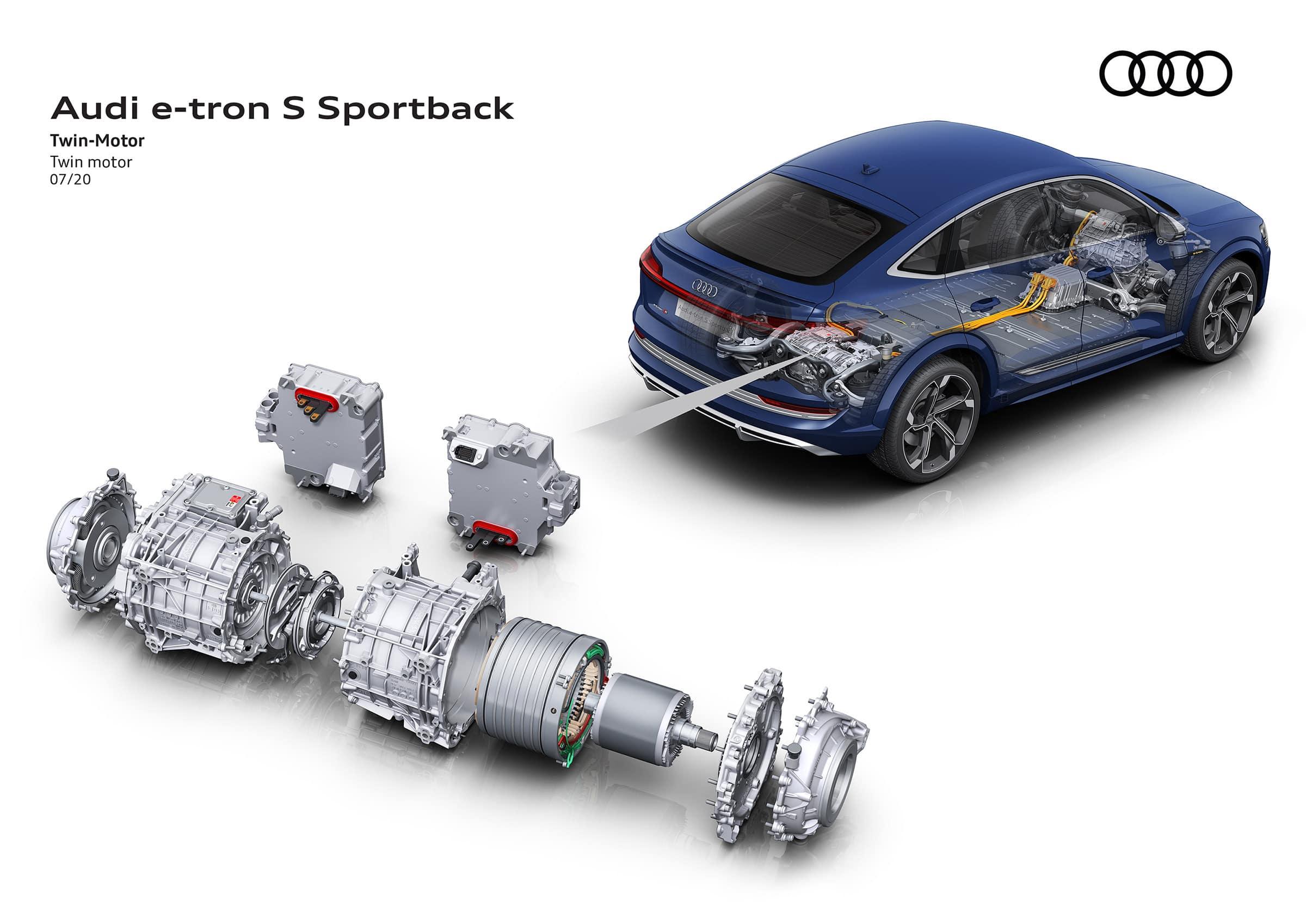 Audi e-tron S Sportback με δύο ηλεκτρικούς κινητήρες στον πίσω άξονα