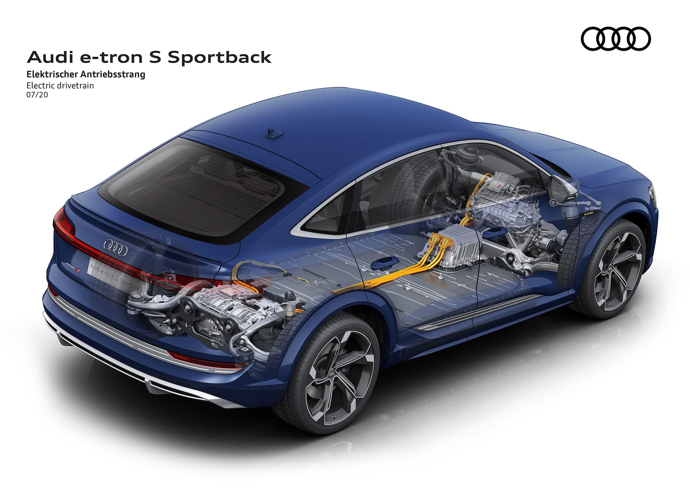 Audi e-tron S Sportback - Ηλεκτρικό σύστημα μετάδοσης κίνησης