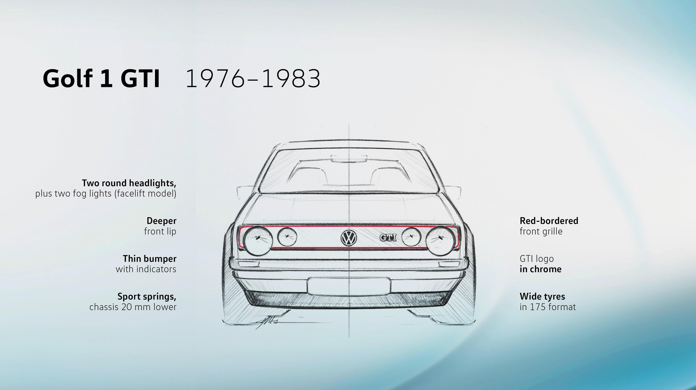 Golf 1 GTI 1976 - 1983. Η εξέλιξη του Golf GTI.