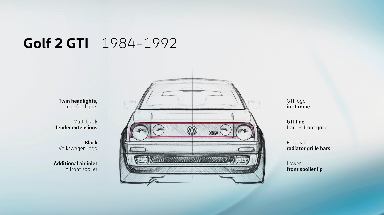 Golf 2 GTI 1984 - 1992. Η εξέλιξη του Golf GTI.