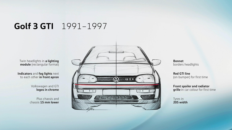 Golf 3 GTI 1991 - 1997. Η εξέλιξη του Golf GTI.