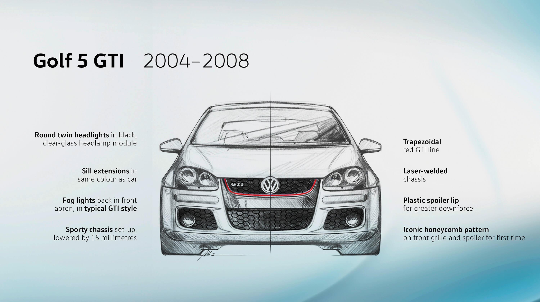 Golf 5 GTI 2004 - 2008. Η εξέλιξη του Golf GTI.