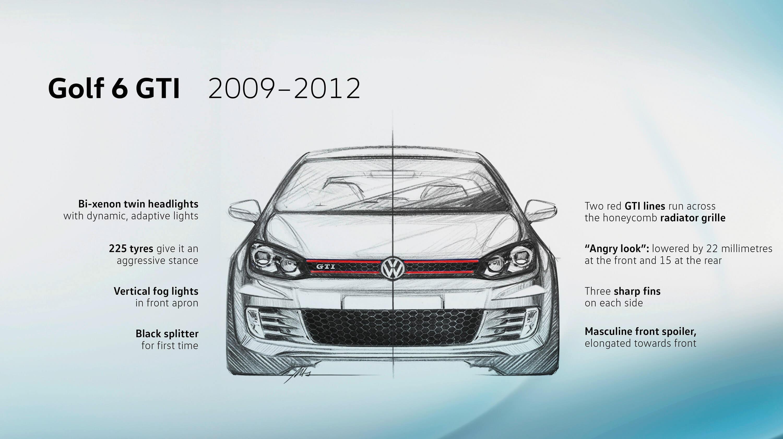 Golf 6 GTI 2009 - 2012. Η εξέλιξη του Golf GTI.