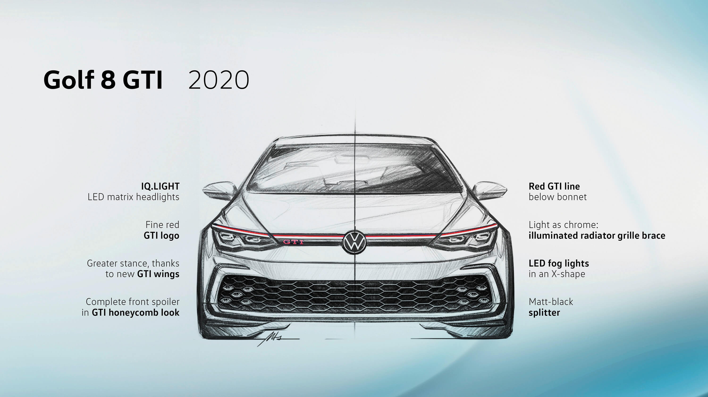 Golf 8 GTI 2020. Η εξέλιξη του Golf GTI.